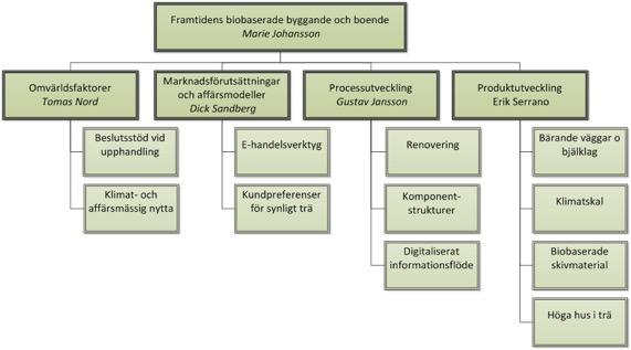 biobaseratbyggandeboende2