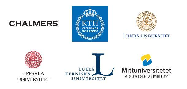 Logotyper för medverkande aktörer i Företagsforskarskola